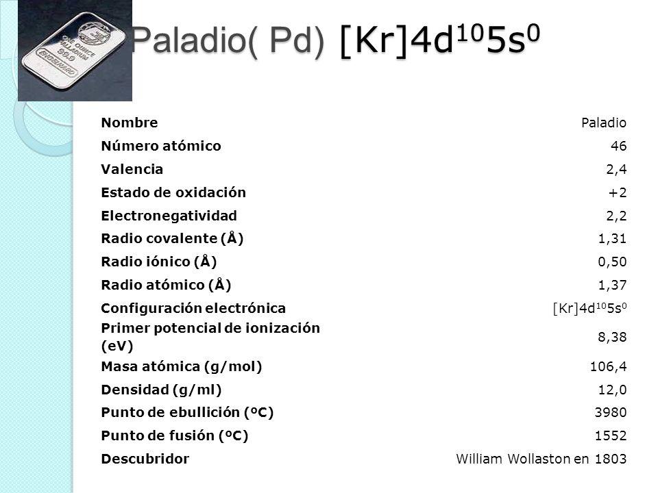 Paladio( Pd) [Kr]4d105s0 Nombre Paladio Número atómico 46 Valencia 2,4